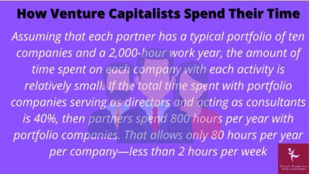 venture capital assignment online