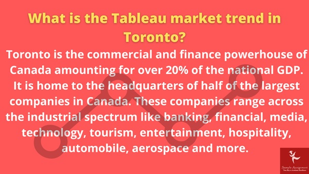 what is the tableau market trend in toronto