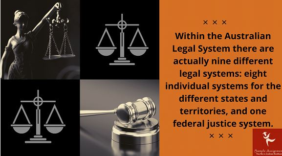 22320VIC Diploma of Justice assessment answer