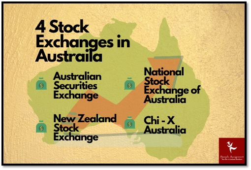 4 stock exchanges in australia