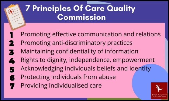 7 principles of care quality commission