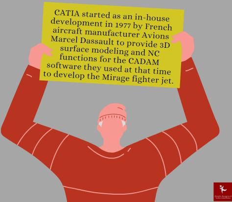 CATAI software