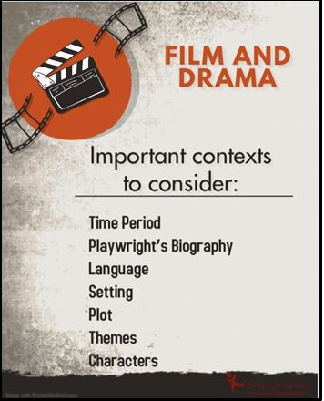 Drama Paper Assignment Solution