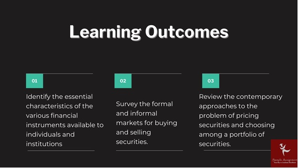 FIN 323 Investments Assignment learning outcomes