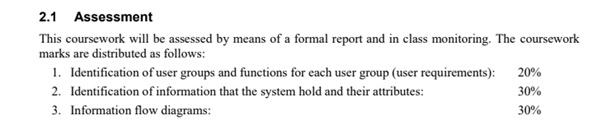 HI6034 enterprise information systems assignment sample assessment