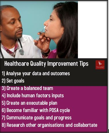 Health And Healthcare Academic Assistance through Online Tutoring