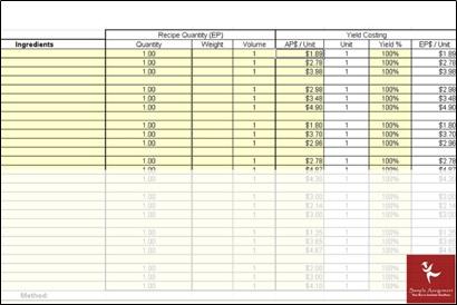 SITHKOP004 sample assessment 2 answer