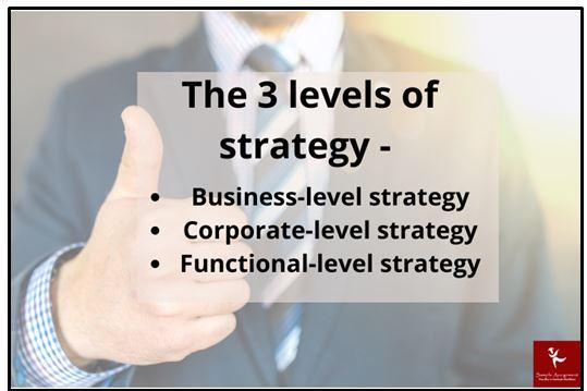 Strategic Management Capstone Academic Assistance through Online Tutoring
