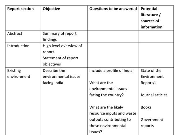 Waste Management report format