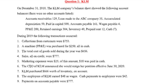 a sample question received by our cash flows statements dissertation experts