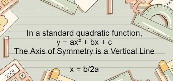 axis of symmetry parabola