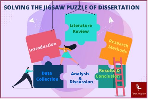 cheap dissertation help