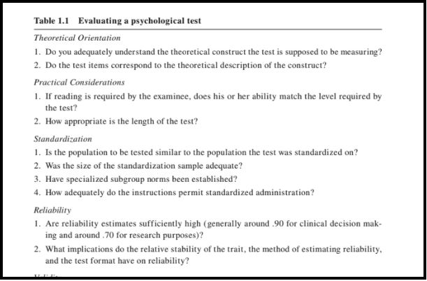 clinical psychology assignment sample online