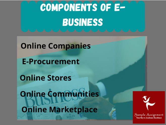 components of E Business Application Individual Assignment