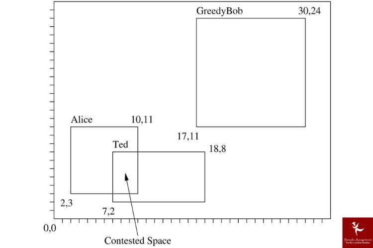 contested space alice assignment