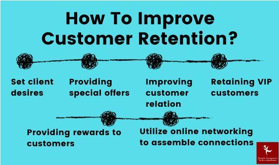 customer retention assignment