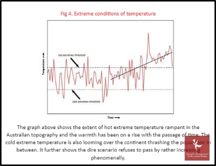 earth science homework sample solution