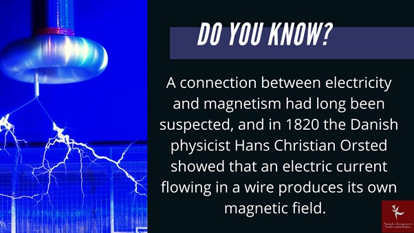 electromagnetism and modern physics assignment online