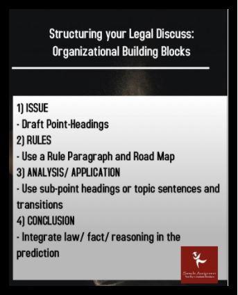 enterprise law assignment