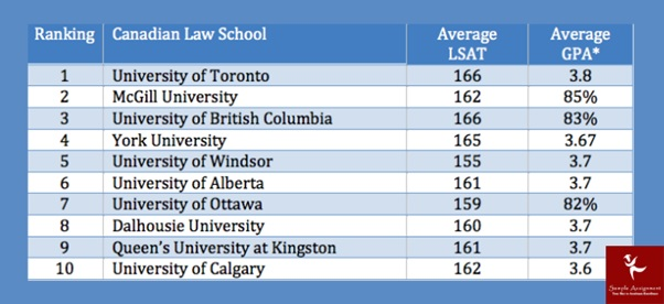 evidence law assignment sample
