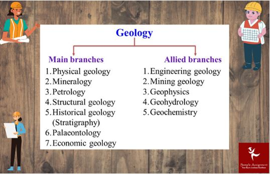 geology assignment
