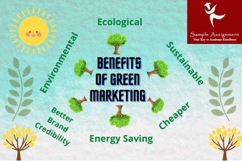 green marketing assignment