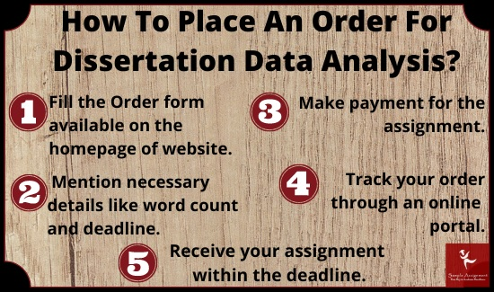how to place an order for dissertation data analysis