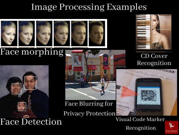 images processing examples