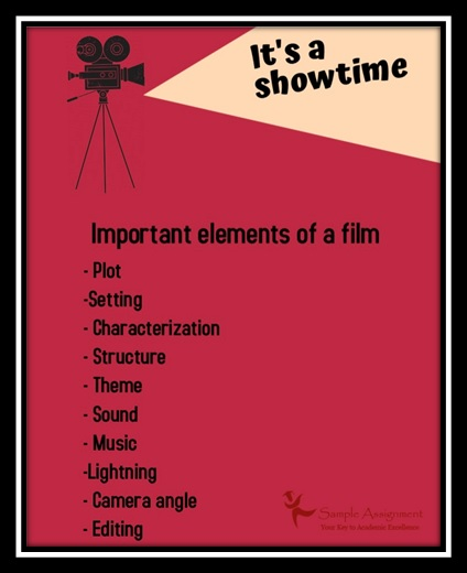 importance elements of a film