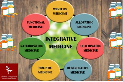 integrative complementary medicine report writing