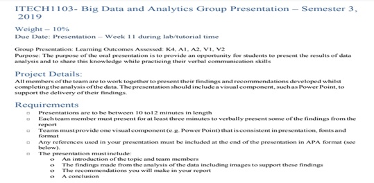 managing big data sample assignment services