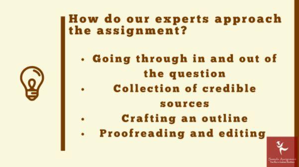 normative economics assignment online