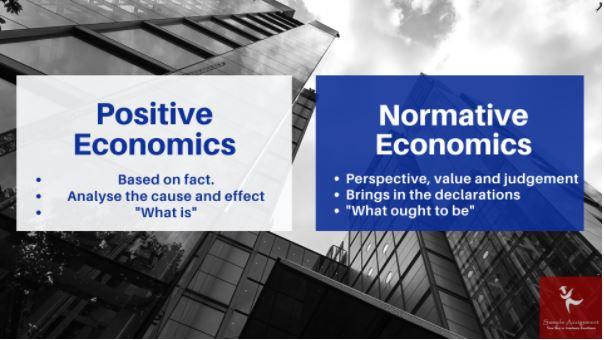 normative economics assignment