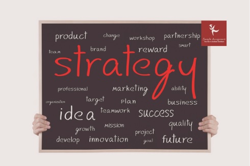 online sustainable business strategy assignment sample services
