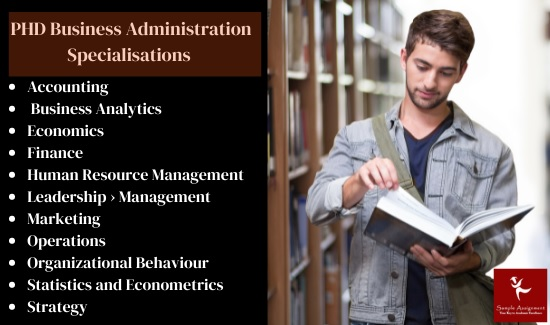 phd business administration specialisations