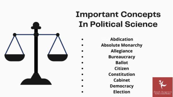 politics assignment