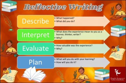 reflective writing services online