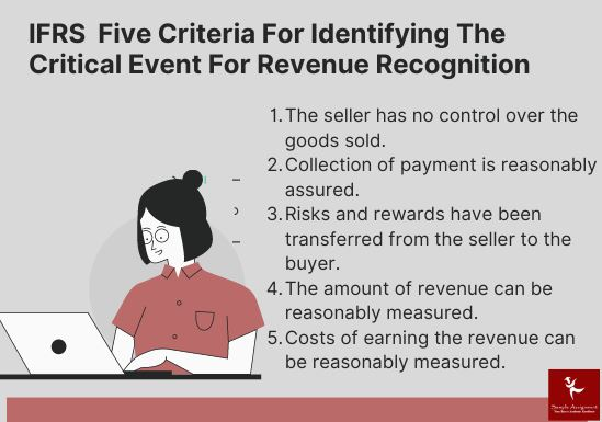 revenue recognition assignment