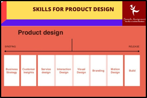 skills for product design