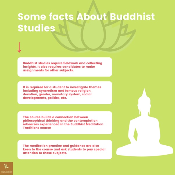 some facts about buddhist studies