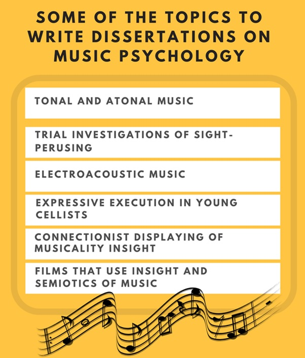 some of the topics to write dissertations on music psychology