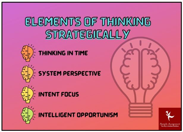 strategic thinking assignments help elements