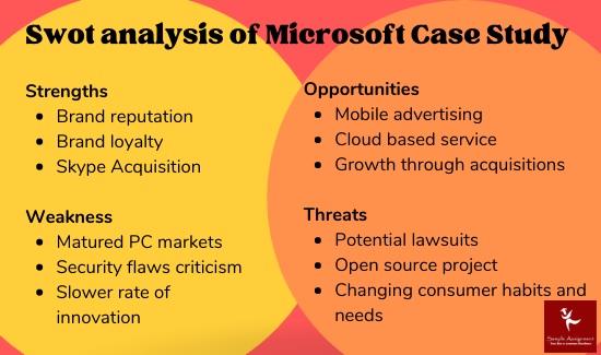 swot analysis of microsoft case study