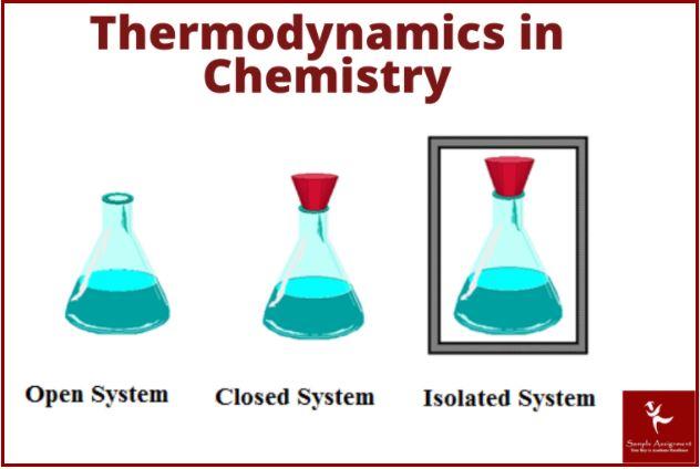 thermodynamics chemistry homework