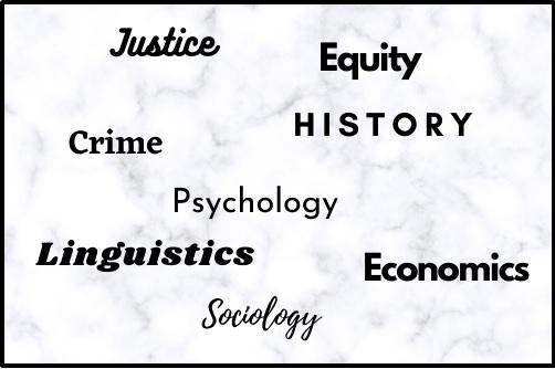 topics ss assignment1179