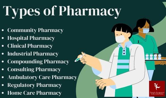 types of pharmacy