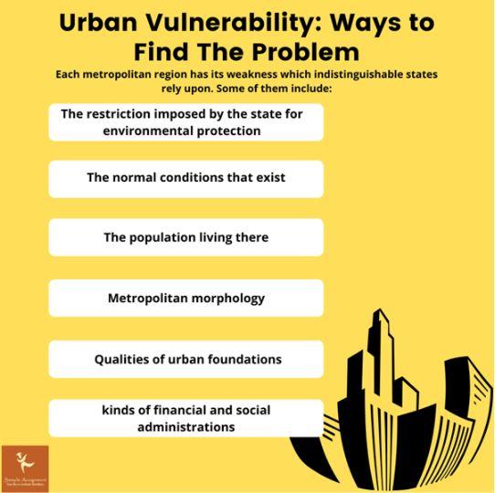 urban vulnerability assignment
