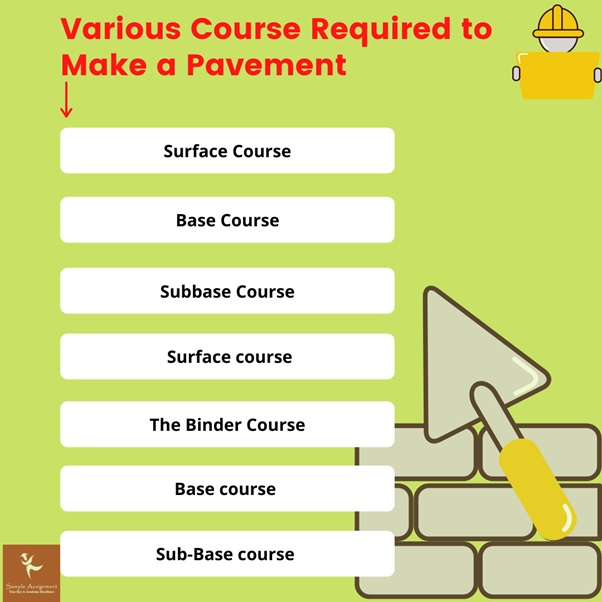 various course required to make a pavement