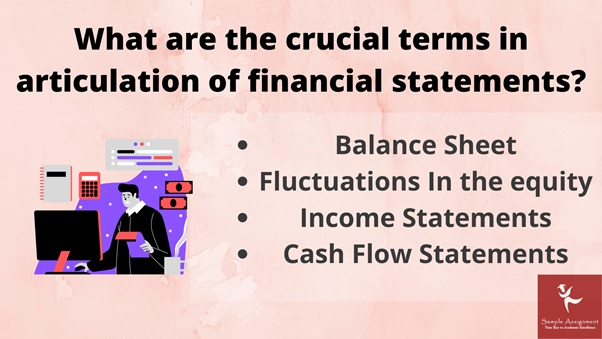 what are the crucial terms in articulation of financial statements