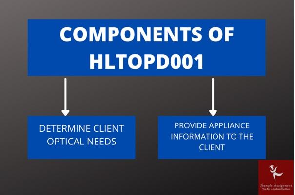 HLTOPD001 components